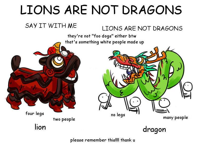 Lions are not dragons The differences or lion dance and dragon dance.